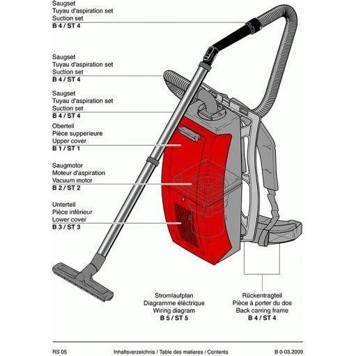 Переносной ранцевый пылесос Cleanfix RS 05