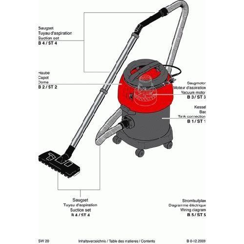 Пылеводосос Cleanfix SW 20