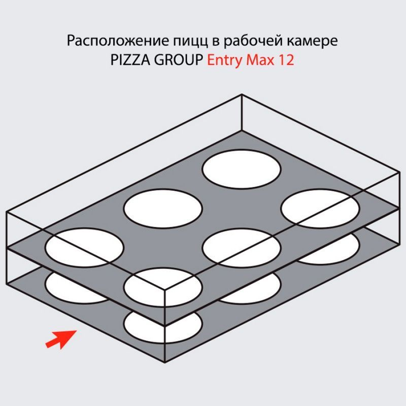 Печь для пиццы PIZZA GROUP Entry Max 12
